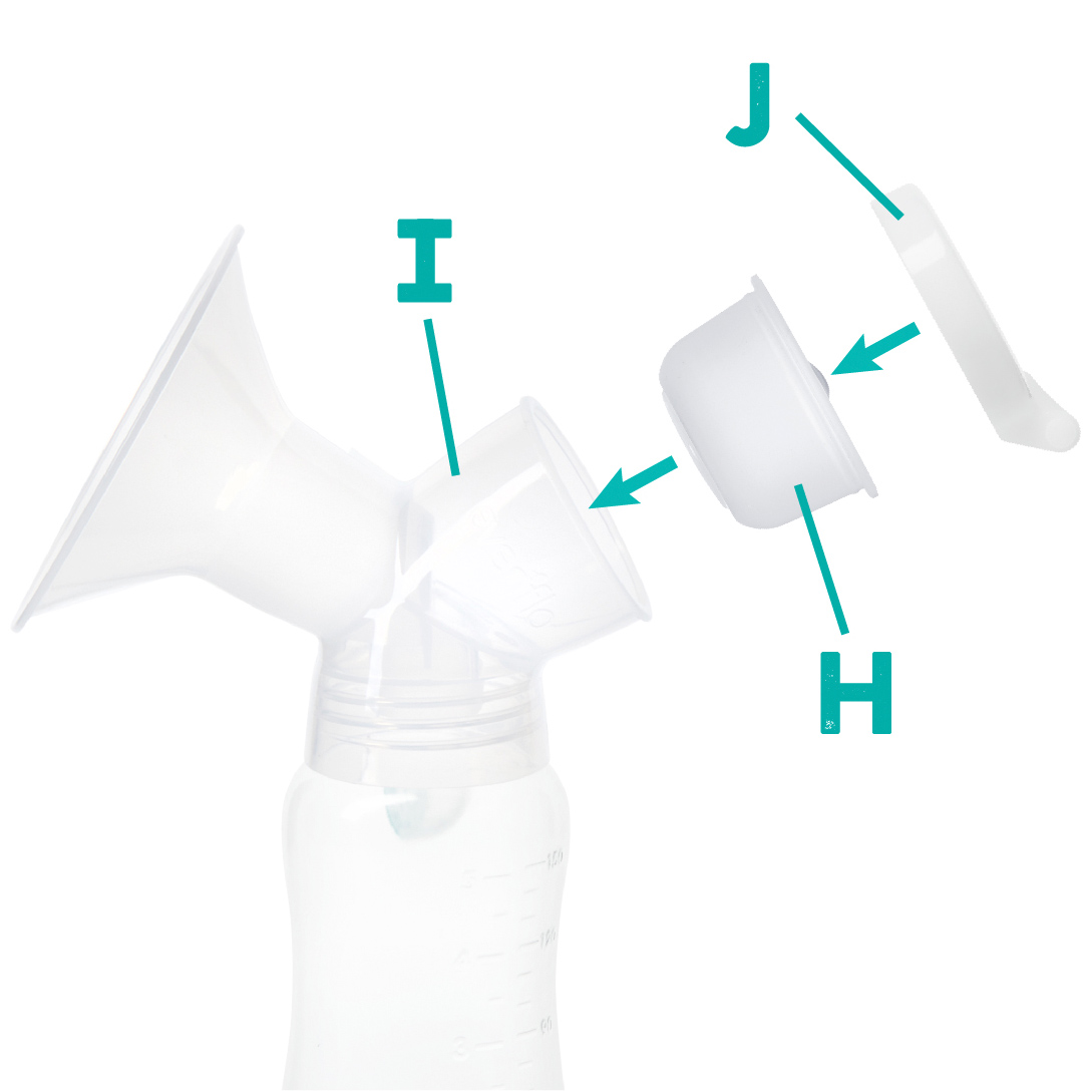 Assembling Your Breast Pump